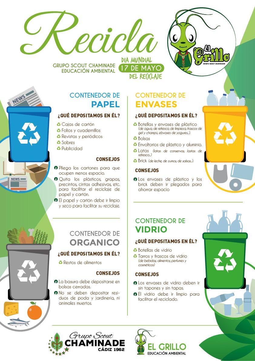 Descargar Cartel Reciclaje